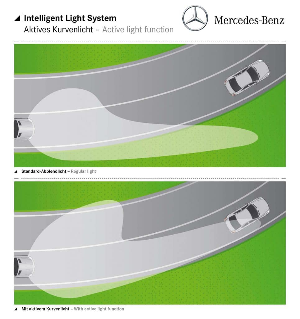 Mercedes-Benz-SLK-Klasse-Intelligent-Light-System-Dynamisches-Kurvenlicht-Funktion